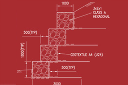 Gab – Tail System - Gabion Box